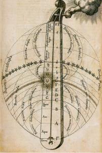 Luminaires et planètes représentés sur un monocorde, Robert Fludd, 1617.