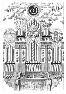 Naissance du monde à partir d'un orgue Athanasius Kircher, 1650.